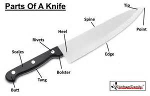 Best Knives For The Kitchen best kitchen knives amp knife reviews kitchensanity