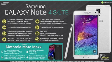 samsung galaxy note 4 s lte price specifications features comparison facts samsung galaxy note 4 s lte