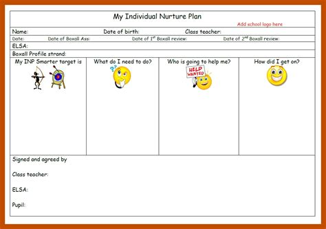 Target Card Template Ks2 by Funky Pastoral Support Plan Template Elaboration Exle