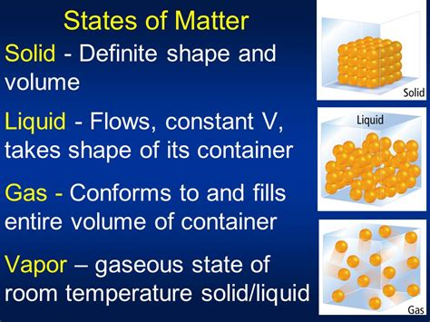 state of matter at room temperature for lithium chapt 3 matter properties change ppt