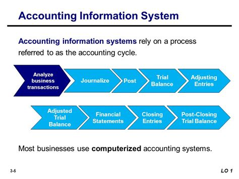 3 the accounting information system kimmel weygandt kieso