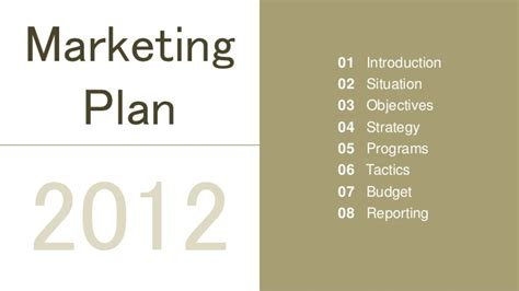marketing presentation template marketing plan presentation template