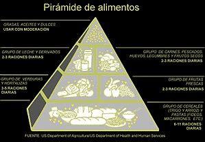 cadena alimenticia pirámide trofica mar 237 a eugenia pir 225 mide alimentaria 211 valo nutricional