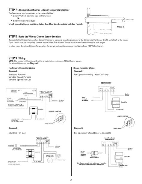 CARRIER Humidifier Manual L0803491