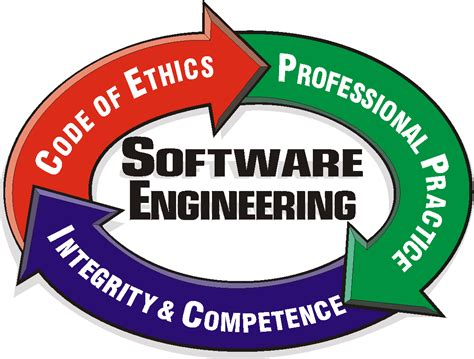 ethics  software  bill sourour software engineering daily