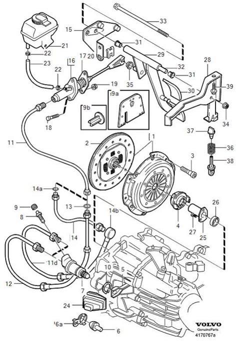 manual repair autos 1995 volvo 850 transmission control manual trans issue volvo forums volvo enthusiasts forum