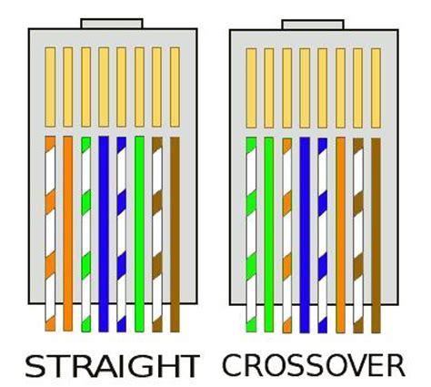 Kabel Lan isdn wiring diagram isdn free engine image for user manual