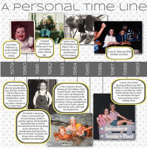 time to tell your personal family history books best 25 timeline project ideas on timeline