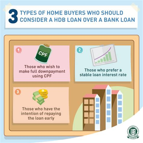 bank loan to build a house 3 types of home buyers who should consider a hdb loan over a bank loan