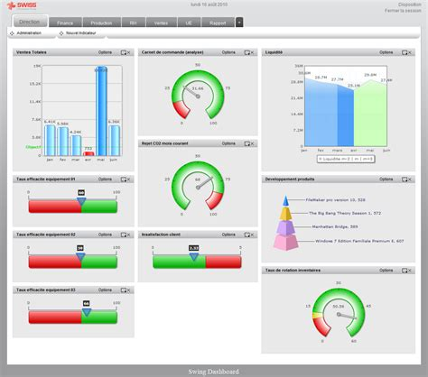 exle swing application swing dashboard les tableaux de bords op 233 rationnels open