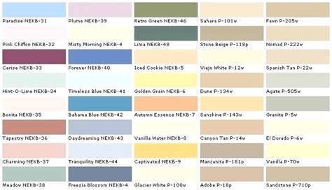behr paint color chart yellow paint behr color wheel chart applynow info