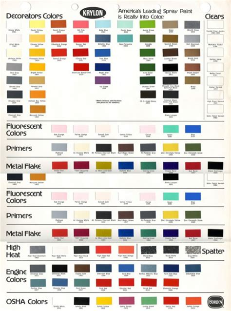 dupli color paint chart dupli color spray paint color chart pictures to pin on