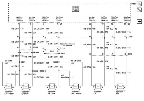 2002 chevy c6500 wiring diagrams chevy auto wiring diagram i am looking for a wire schematic for a 2001 gmc c6500
