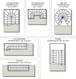 platzbedarf treppe treppentechnik planungshilfen fuchs treppen