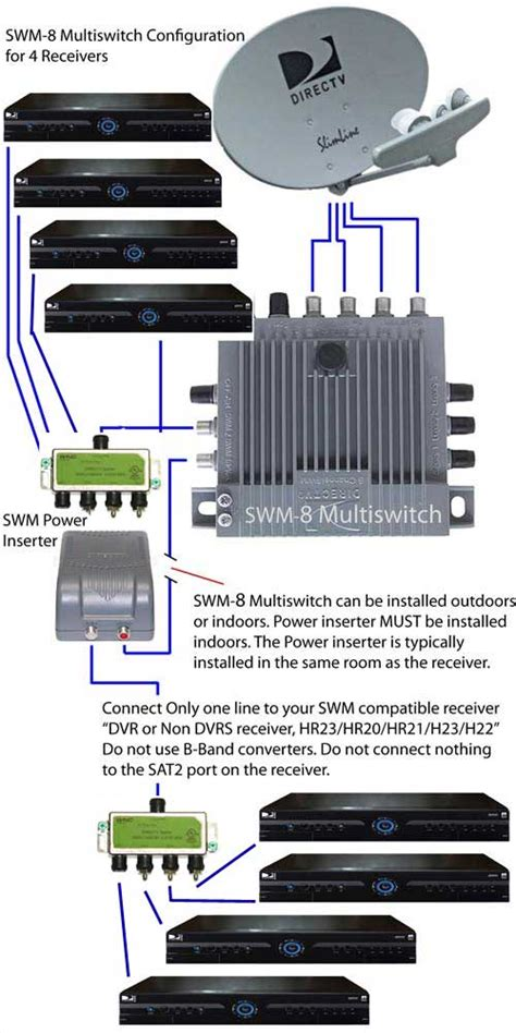 swm splitter diagram swm 8 single wire multiswitch only for directv swm