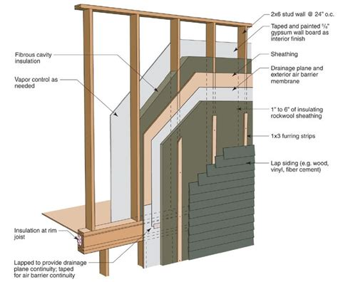 exterior wall thickness 10 best a wall sections images on pinterest