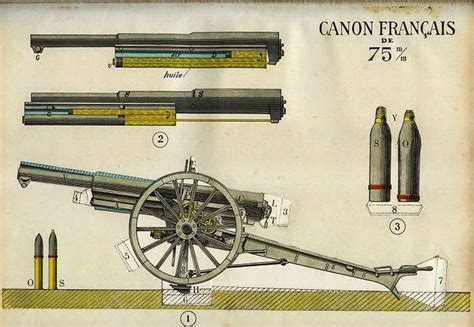 french 75 gun roads to the great war weapons of war the french 75mm