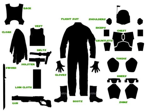 mandalorian armor templates halo costume and prop maker kit checklist modern mandalorian the wars