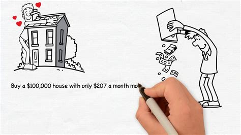 Section 184 Mortgage Calculator by 30 Year Interest Only Mortgage Payments Become A