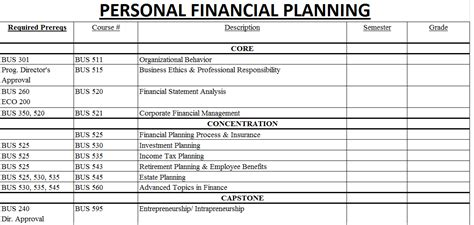 Personal Financial Plan Template 5 year business plan exle calendar template 2016