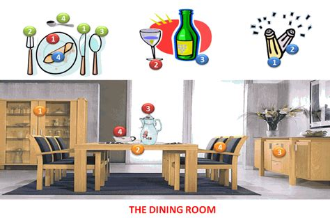 Dining Room Vocab In Dining Room Vocabulary A1