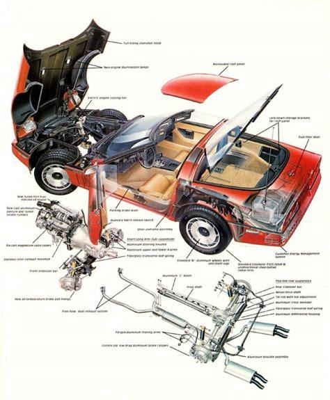 motor repair manual 1984 chevrolet corvette engine control 1986 c4 corvette ultimate guide overview specs vin info performance more
