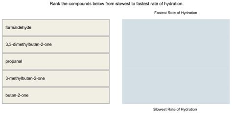 hydration questions and answers rank the compounds below from slowest to fastest r