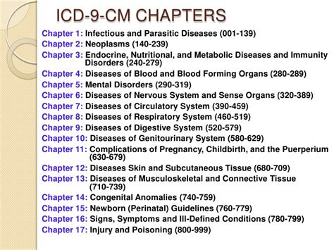 diagnosis code for painful swallowing icd 9 medical coding and icd9cm review