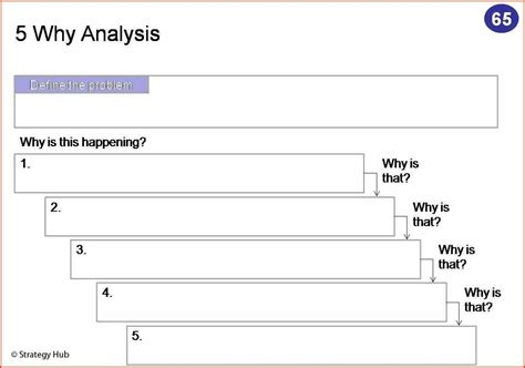 5 Whys Template Template Ideas 5 Why Template Excel