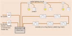 home light on wiring diagram for parking lot lights  home design 2017 simple house electrical wiring diagram simple wiring diagrams engine