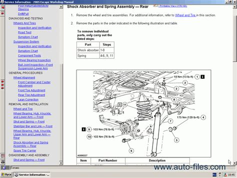 service and repair manuals 2000 ford escape electronic toll collection ford usa technical services 2004 2005 repair manuals download wiring diagram electronic parts