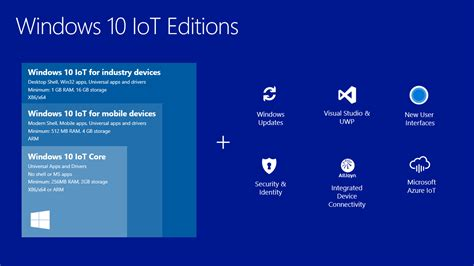 install windows 10 iot on raspberry pi 2 a good effort if a bit odd windows 10 iot core on