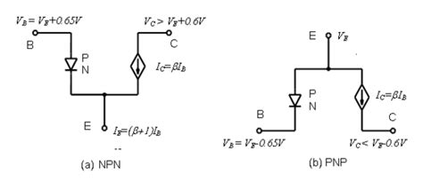 ideal diode equation pdf ideal diode equation pdf 28 images shockley equation for diode 28 images webinar 02