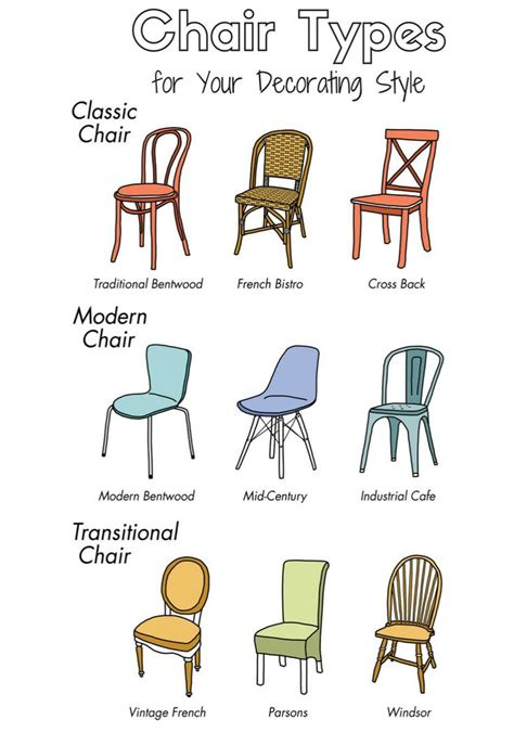 types of living room chairs best 25 mixed dining chairs ideas on mismatched dining room mismatched dining