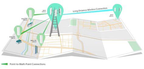 Harga Tp Link Pharos Cpe210 tp link cpe210 antenna 9dbi high gain 2x2 dual polarized