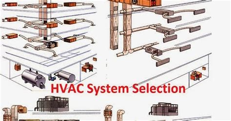 10 key factors affecting selection of a building site 8 key factors that affect the selection of a hvac system
