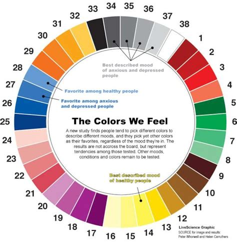 good mood colors different colors describe happiness vs depression