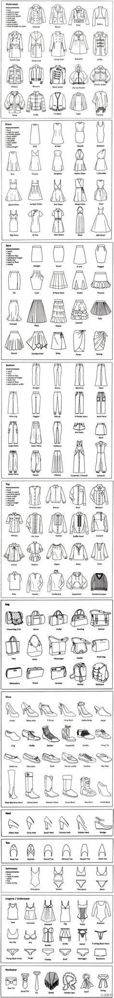 tutorial menggambar fashion cara menjahit kebaya modern pola menjahit pakaian anak