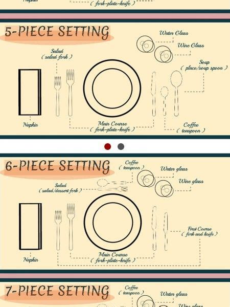 best 25 proper table setting ideas on how to