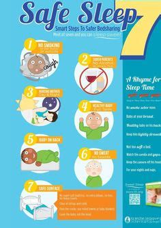bed sharing safety 1000 images about bedshare co sleep on pinterest