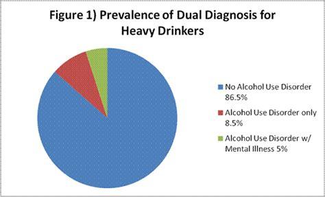 Dangers Of Repeated Detox by Printables Dual Diagnosis Worksheets Agariohi Worksheets