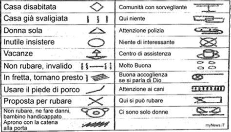 simboli dei ladri di appartamento furti a comarino vigili segnalano messaggi in codice