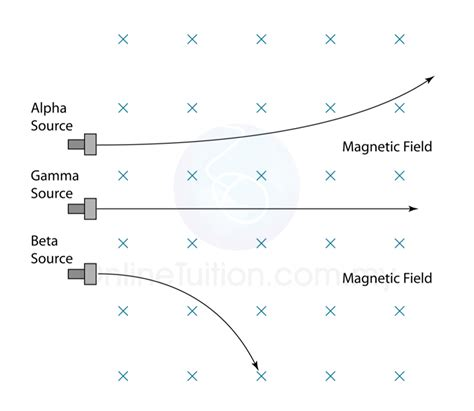 the electric field of the capacitor has deflect the electron downward the electric field of the capacitor has deflect the electron downward 28 images chapter 26