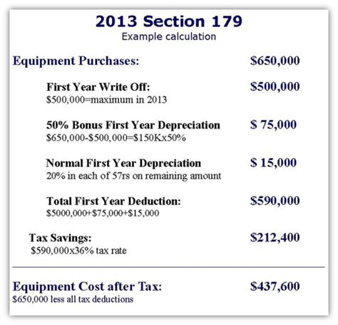 inventory planning section 179 tax benefits for 2012