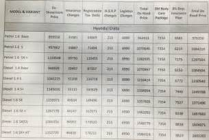 new car price list in chennai hyundai creta on road prices delhi bangalore hyderabad