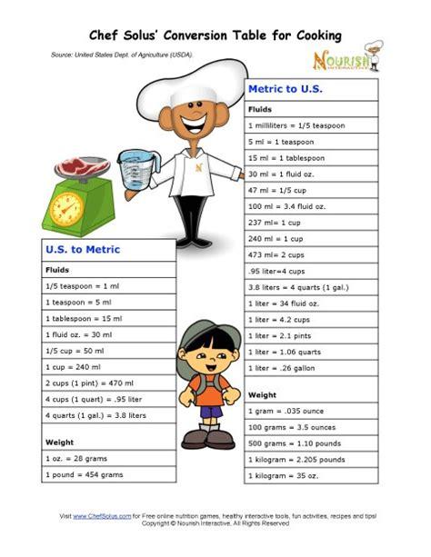 Kitchen Measurement Conversion Quiz Metric System Chart For Descargardropbox