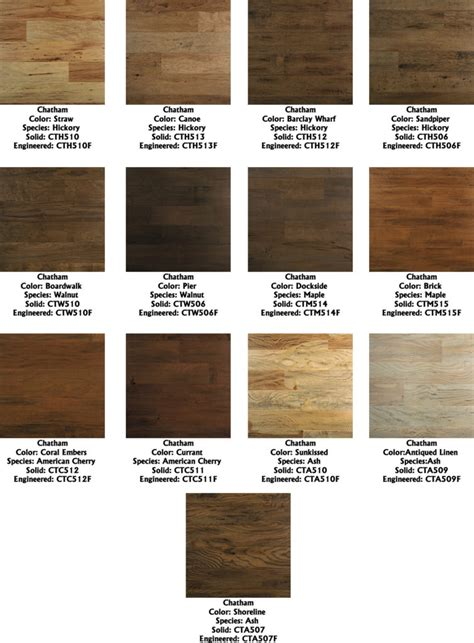types of wood flooring for homes gurus floor