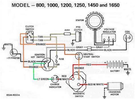 cub cadet 1641 wiring diagram cub cadet 149 wiring diagram