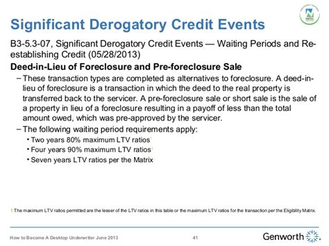 Letter Explanation Derogatory Credit Desktop Underwriter 174 Webinar Slides