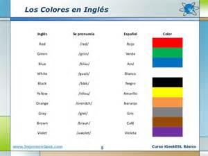 color gris en ingles 0 9 el alfabeto y los colores en el idioma ingl 233 s